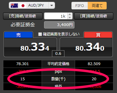 FX豪ドル/円のポジション
