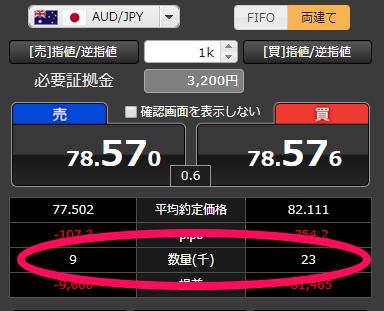 FX豪ドル/円のポジションのバランス