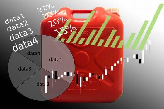 原油価格がマイナスになった!原油で大損です…【-210円】