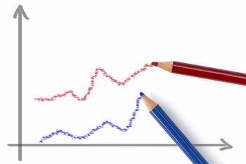 株式投資で株価が上昇