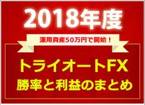 2018年度のトライオートFXの勝率と利益のまとめ