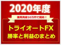 2020年度のトライオートFXの勝率と利益のまとめ